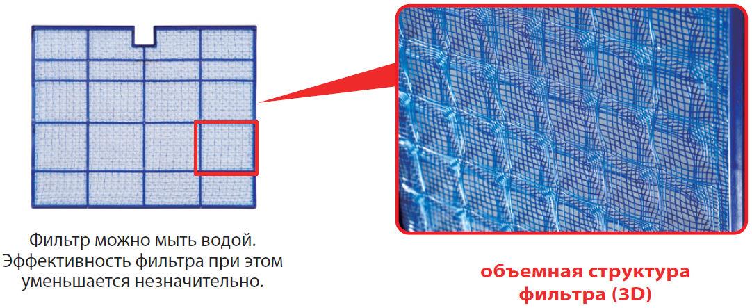 нано платиновый фильтр кондиционеров мицубиси одесса